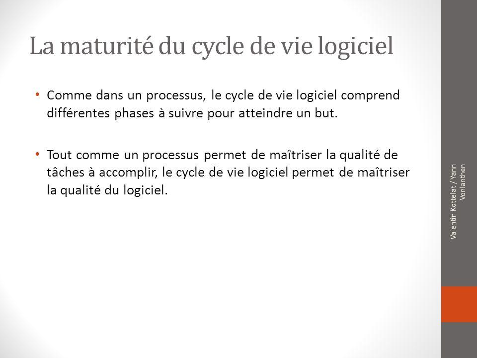 La maturité du cycle de vie logiciel Comme dans un processus, le cycle de vie logiciel comprend différentes phases à suivre pour atteindre un but. Tou