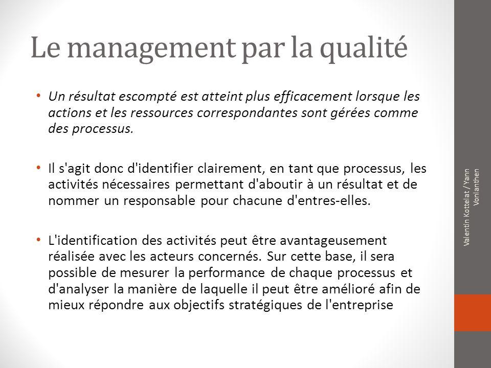Le management par la qualité Un résultat escompté est atteint plus efficacement lorsque les actions et les ressources correspondantes sont gérées comm