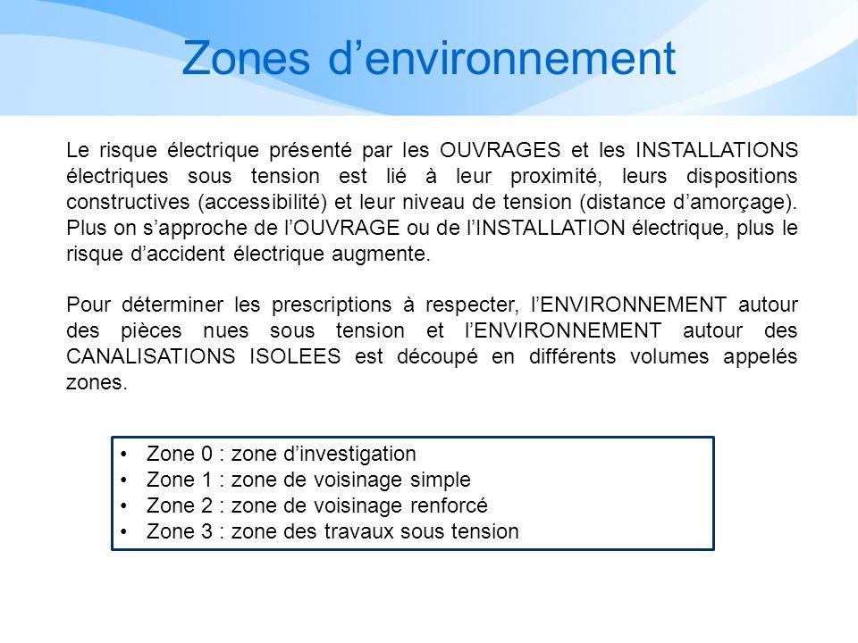 Zones denvironnement Le risque électrique présenté par les OUVRAGES et les INSTALLATIONS électriques sous tension est lié à leur proximité, leurs dispositions constructives (accessibilité) et leur niveau de tension (distance damorçage).