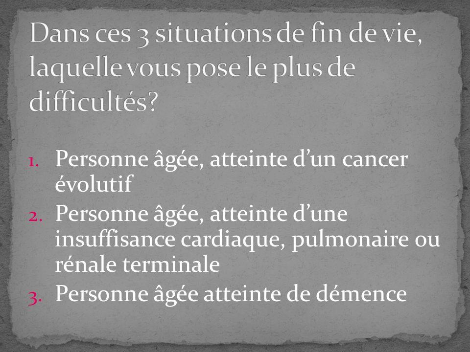 1. Personne âgée, atteinte dun cancer évolutif 2. Personne âgée, atteinte dune insuffisance cardiaque, pulmonaire ou rénale terminale 3. Personne âgée