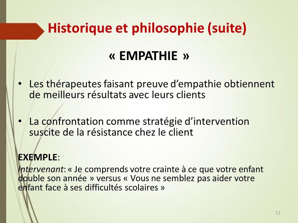 Historique et philosophie (suite) « EMPATHIE » Les thérapeutes faisant preuve dempathie obtiennent de meilleurs résultats avec leurs clients La confro