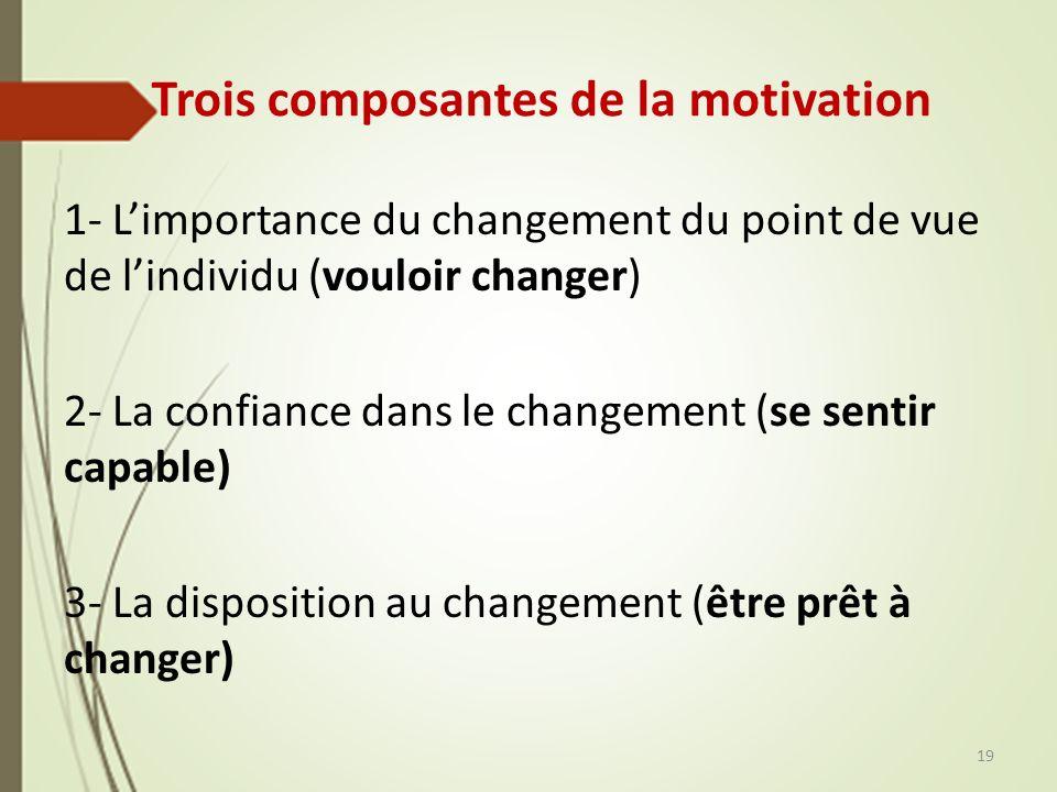 Trois composantes de la motivation 1- Limportance du changement du point de vue de lindividu (vouloir changer) 2- La confiance dans le changement (se sentir capable) 3- La disposition au changement (être prêt à changer) 19