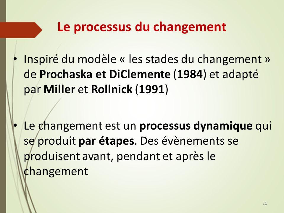 Le processus du changement Inspiré du modèle « les stades du changement » de Prochaska et DiClemente (1984) et adapté par Miller et Rollnick (1991) Le changement est un processus dynamique qui se produit par étapes.