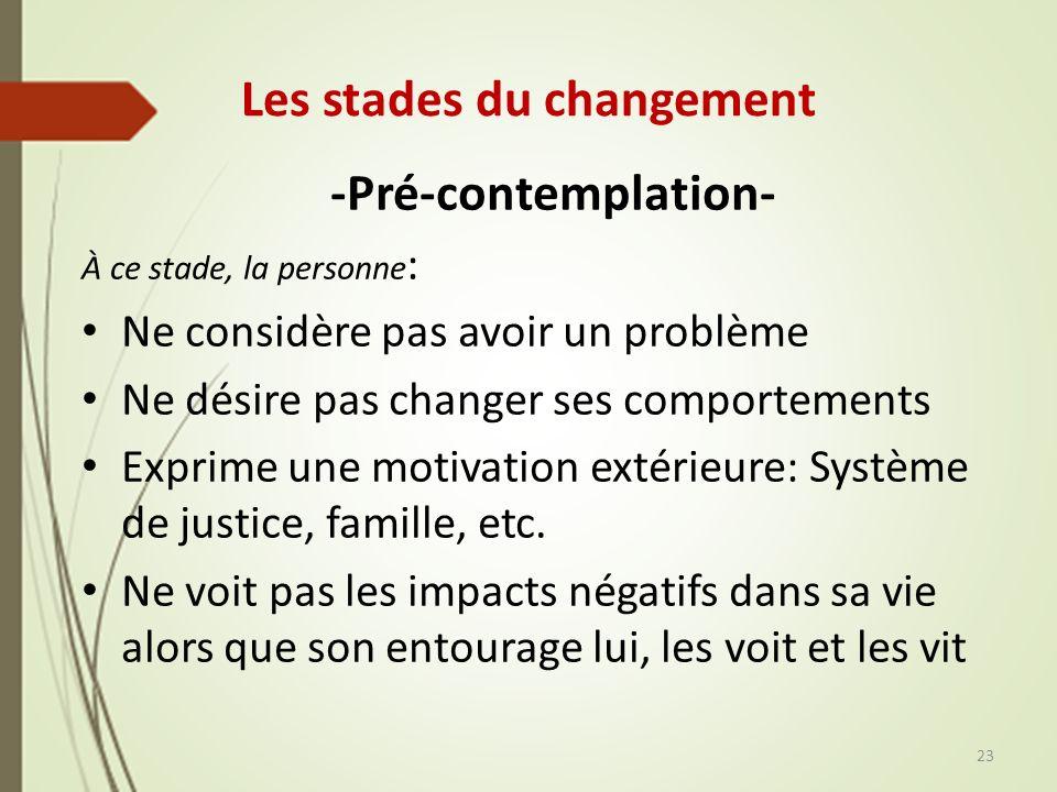 Les stades du changement -Pré-contemplation- À ce stade, la personne : Ne considère pas avoir un problème Ne désire pas changer ses comportements Exprime une motivation extérieure: Système de justice, famille, etc.