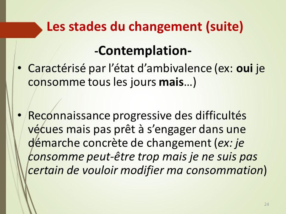 Les stades du changement (suite) - Contemplation- Caractérisé par létat dambivalence (ex: oui je consomme tous les jours mais…) Reconnaissance progres