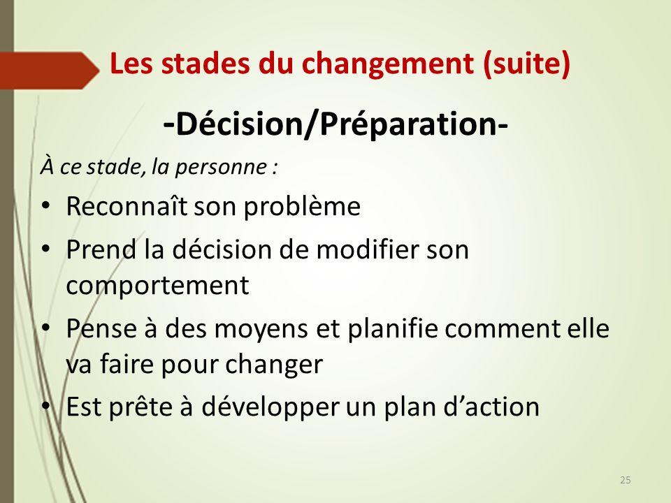 Les stades du changement (suite) - Décision/Préparation- À ce stade, la personne : Reconnaît son problème Prend la décision de modifier son comportement Pense à des moyens et planifie comment elle va faire pour changer Est prête à développer un plan daction 25