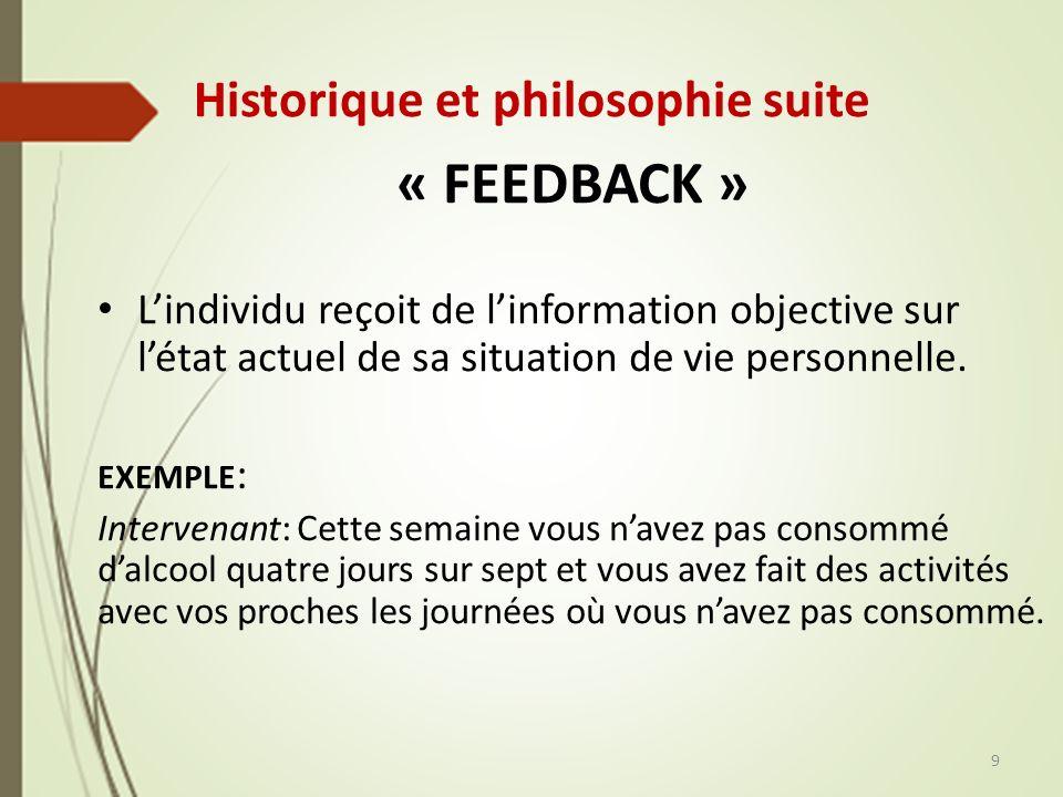 Historique et philosophie suite « FEEDBACK » Lindividu reçoit de linformation objective sur létat actuel de sa situation de vie personnelle. EXEMPLE :