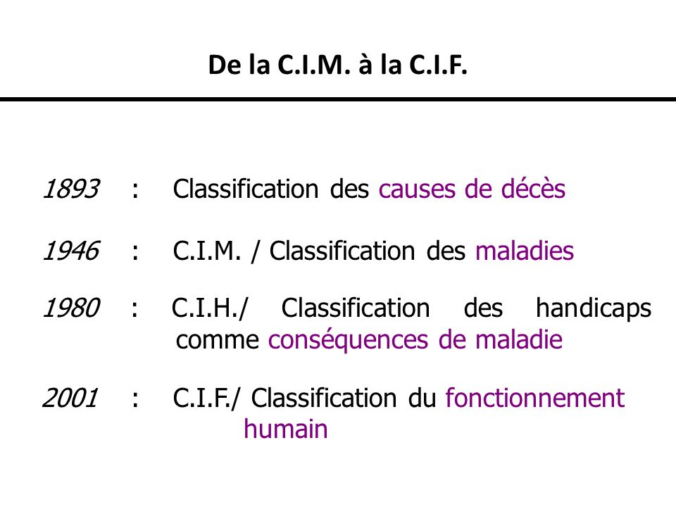 De la C.I.M. à la C.I.F. 1893 : Classification des causes de décès 1946 : C.I.M. / Classification des maladies 1980 : C.I.H./ Classification des handi