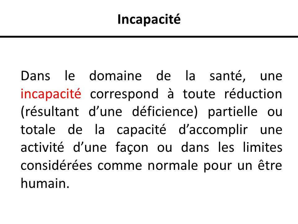Incapacité Dans le domaine de la santé, une incapacité correspond à toute réduction (résultant dune déficience) partielle ou totale de la capacité dac