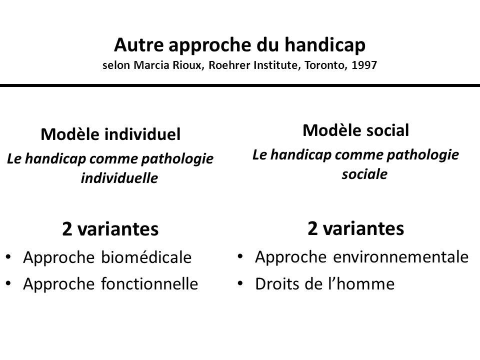 Autre approche du handicap selon Marcia Rioux, Roehrer Institute, Toronto, 1997 Modèle individuel Le handicap comme pathologie individuelle 2 variante
