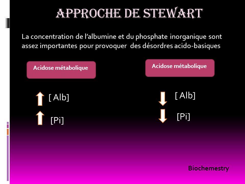 APPROCHE DE STEWART La concentration de lalbumine et du phosphate inorganique sont assez importantes pour provoquer des désordres acido-basiques Acido
