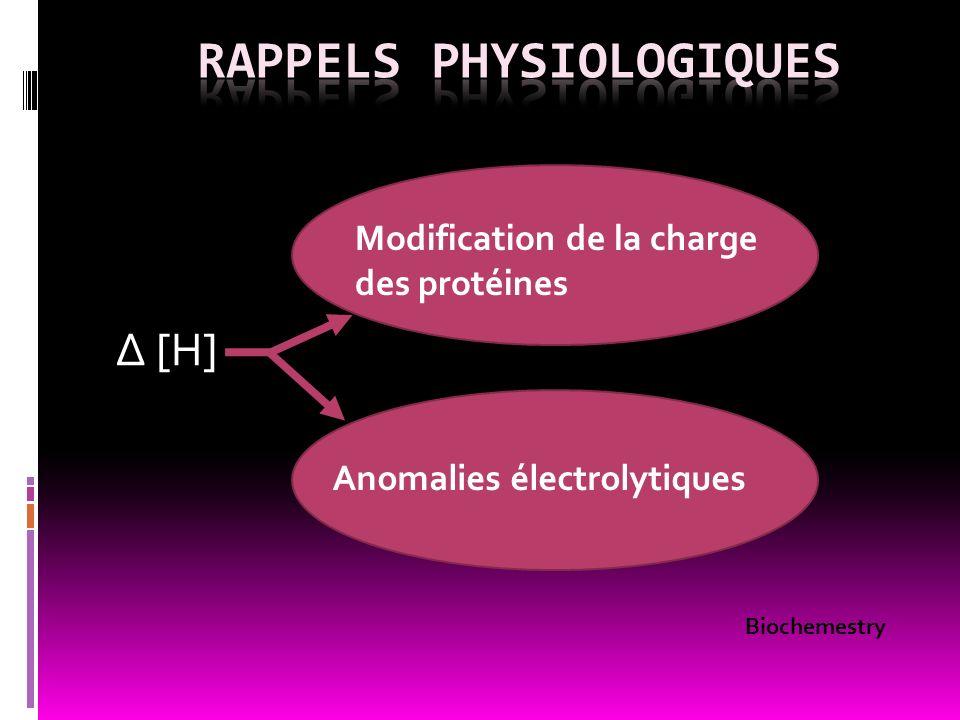 [H] Modification de la charge des protéines Anomalies électrolytiques Biochemestry
