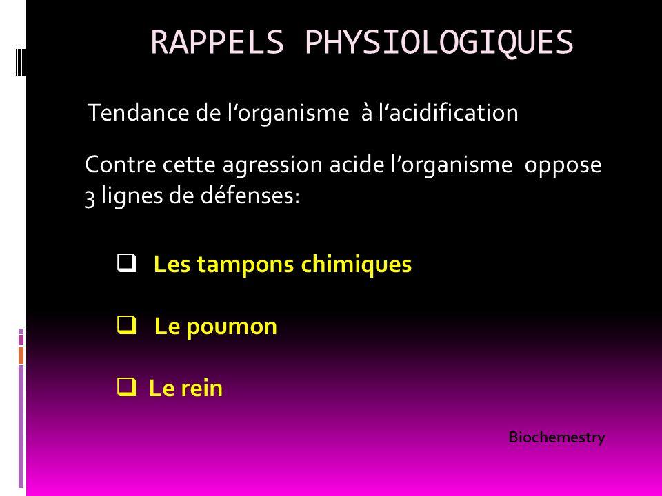 RAPPELS PHYSIOLOGIQUES Tendance de lorganisme à lacidification Contre cette agression acide lorganisme oppose 3 lignes de défenses: Les tampons chimiq
