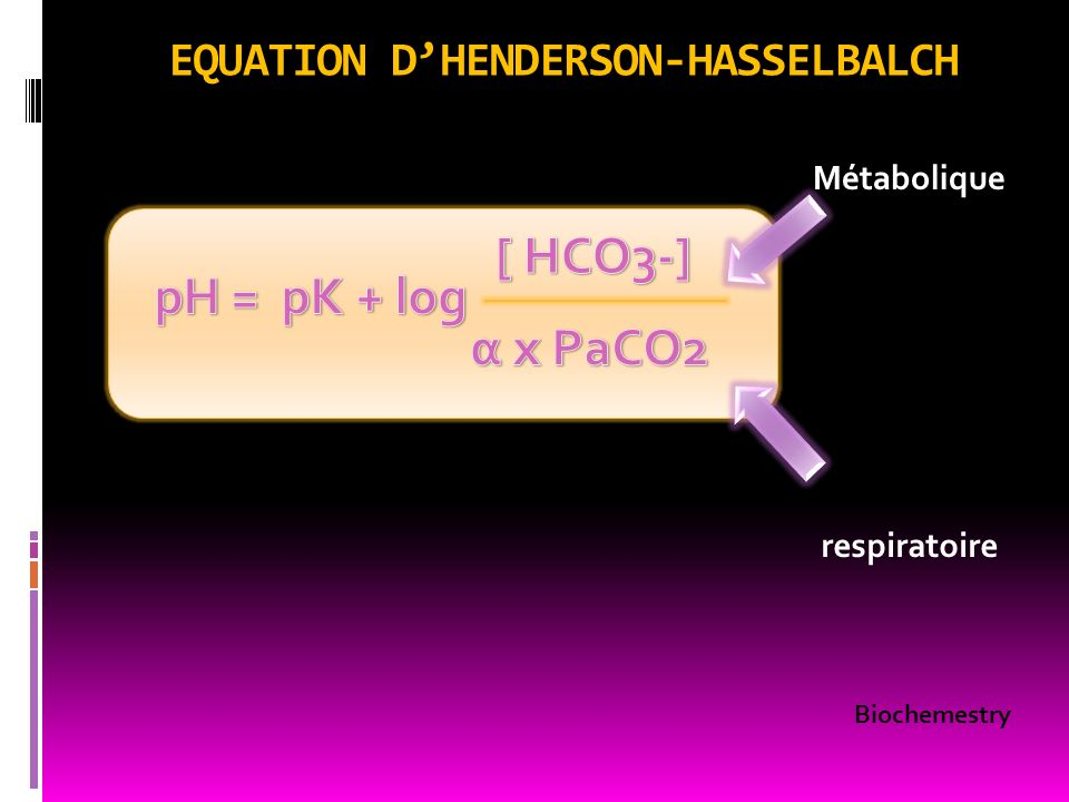 LE TROU ANIONIQUE K+,Mg++ A- HCO3- VN = 14 ± 2 mmol/L Na+ Cl¯ TA = [Na] – [(Cl¯) + ( HCO3¯)] cations anions 155 mmol Biochemestry