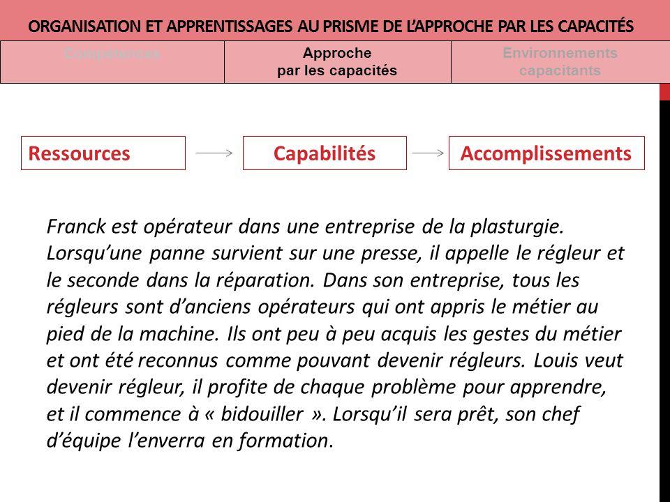 RessourcesCapabilitésAccomplissements Franck est opérateur dans une entreprise de la plasturgie.