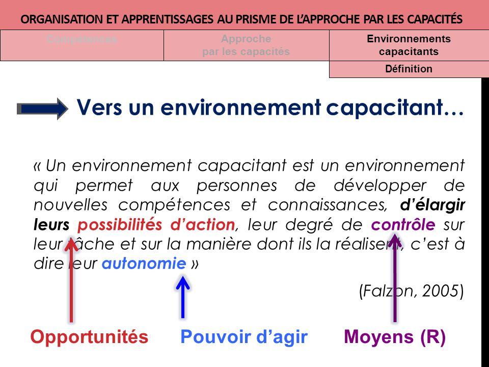 « Un environnement capacitant est un environnement qui permet aux personnes de développer de nouvelles compétences et connaissances, délargir leurs possibilités daction, leur degré de contrôle sur leur tâche et sur la manière dont ils la réalisent, cest à dire leur autonomie » (Falzon, 2005) Définition ORGANISATION ET APPRENTISSAGES AU PRISME DE LAPPROCHE PAR LES CAPACITÉS Approche par les capacités Environnements capacitants Compétences Vers un environnement capacitant… OpportunitésPouvoir dagirMoyens (R)