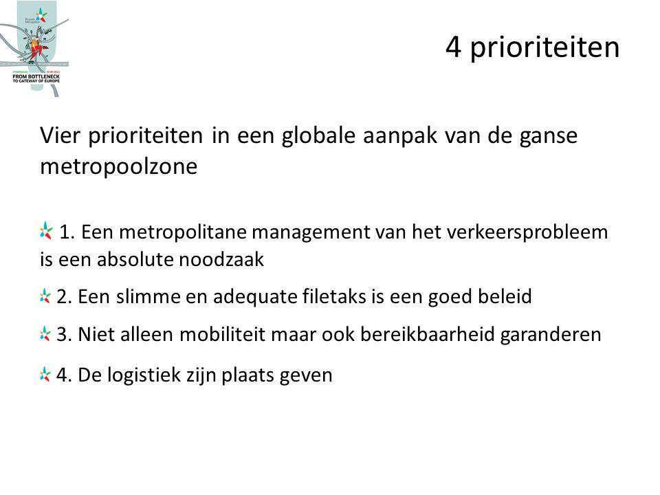 Vier prioriteiten in een globale aanpak van de ganse metropoolzone 1. Een metropolitane management van het verkeersprobleem is een absolute noodzaak 2