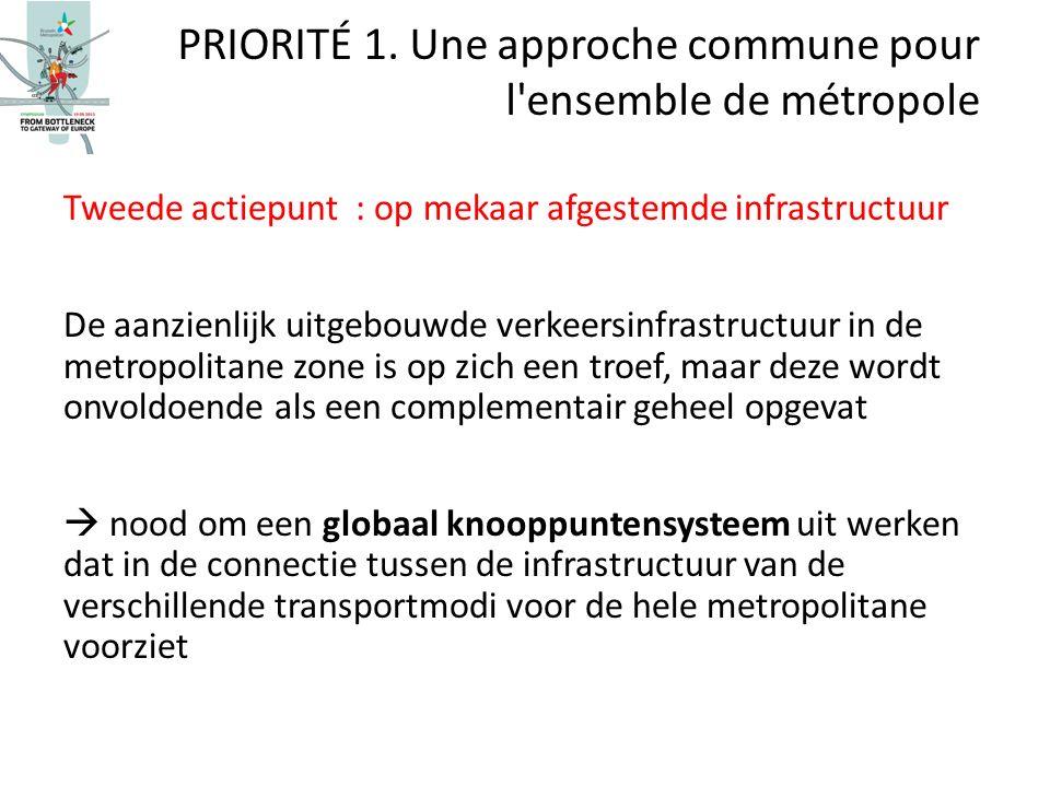 Tweede actiepunt : op mekaar afgestemde infrastructuur De aanzienlijk uitgebouwde verkeersinfrastructuur in de metropolitane zone is op zich een troef