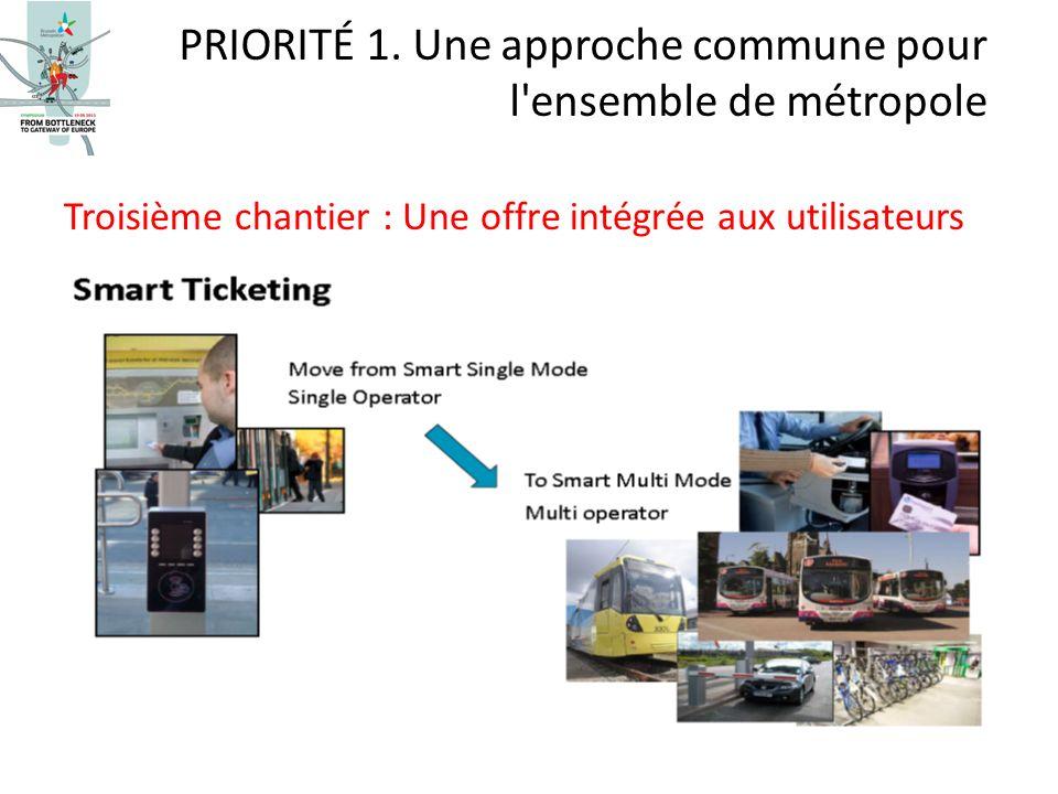 Troisième chantier : Une offre intégrée aux utilisateurs PRIORITÉ 1. Une approche commune pour l'ensemble de métropole