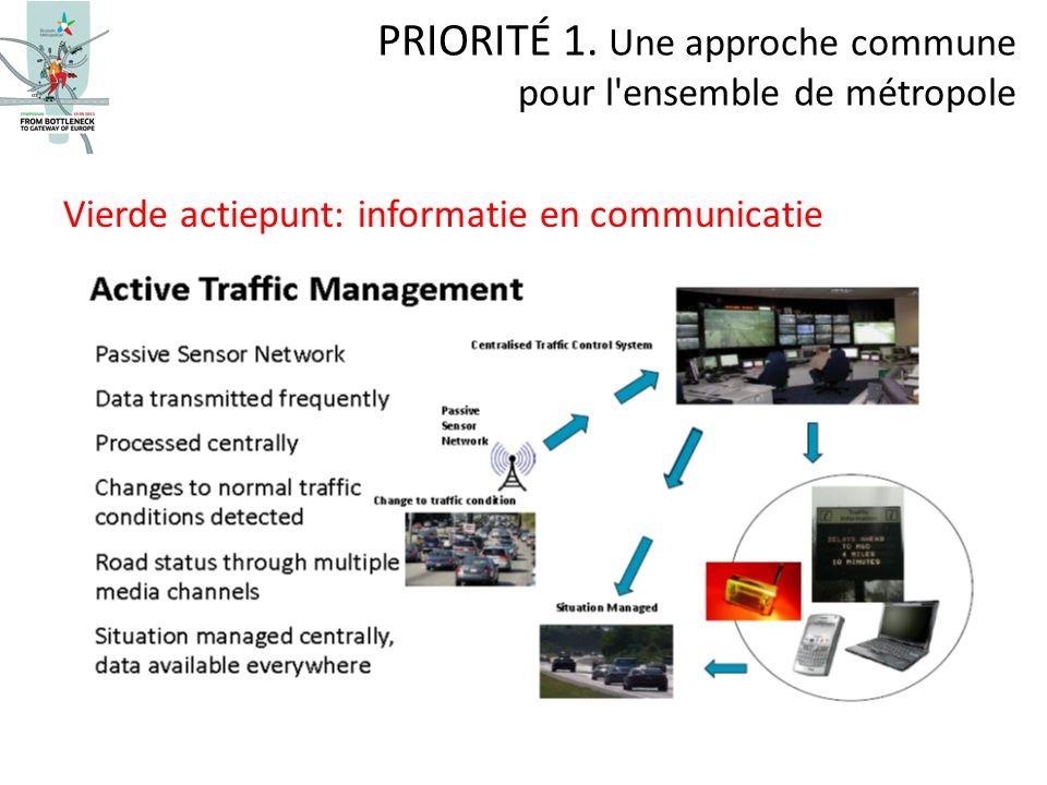 Vierde actiepunt: informatie en communicatie PRIORITÉ 1. Une approche commune pour l'ensemble de métropole