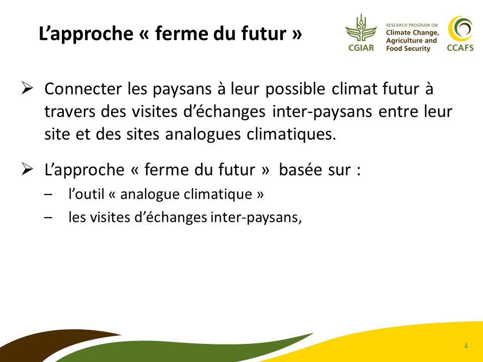 4 Connecter les paysans à leur possible climat futur à travers des visites déchanges inter-paysans entre leur site et des sites analogues climatiques.