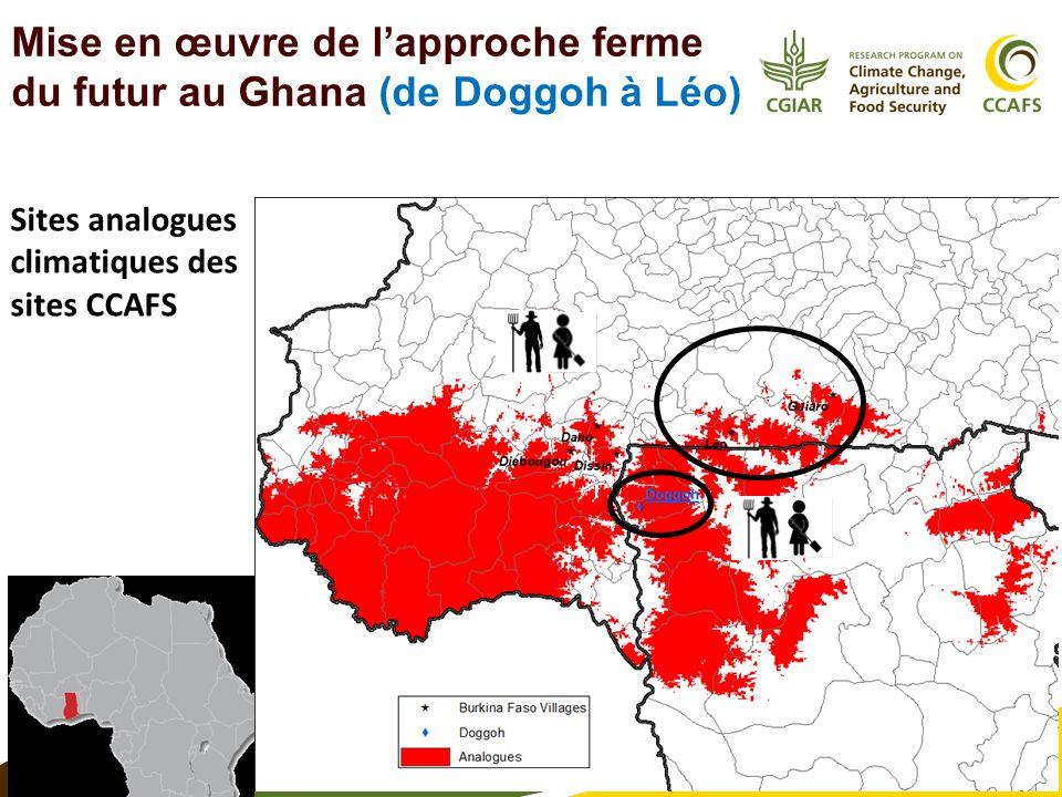 8 Mise en œuvre de lapproche ferme du futur au Ghana (de Doggoh à Léo) Sites analogues climatiques des sites CCAFS