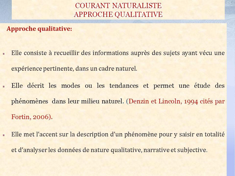 Approche qualitative: Elle consiste à recueillir des informations auprès des sujets ayant vécu une expérience pertinente, dans un cadre naturel.