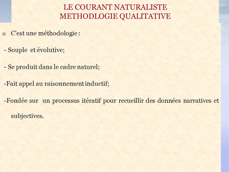 Cest une méthodologie : - Souple et évolutive; - Se produit dans le cadre naturel; -Fait appel au raisonnement inductif; -Fondée sur un processus itér