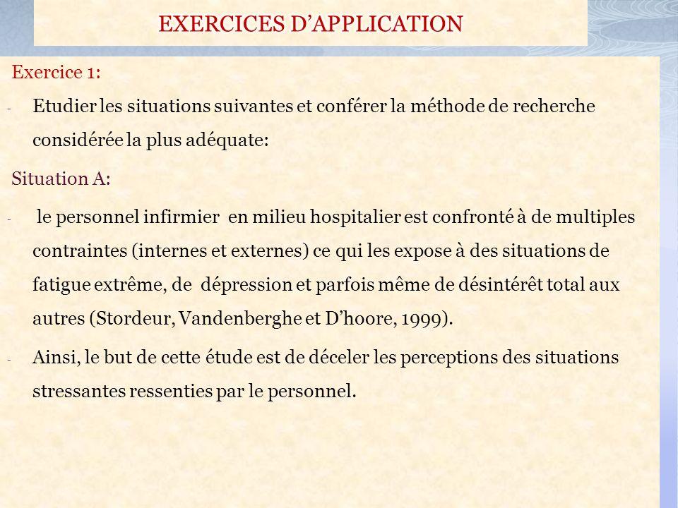 Exercice 1: - Etudier les situations suivantes et conférer la méthode de recherche considérée la plus adéquate: Situation A: - le personnel infirmier