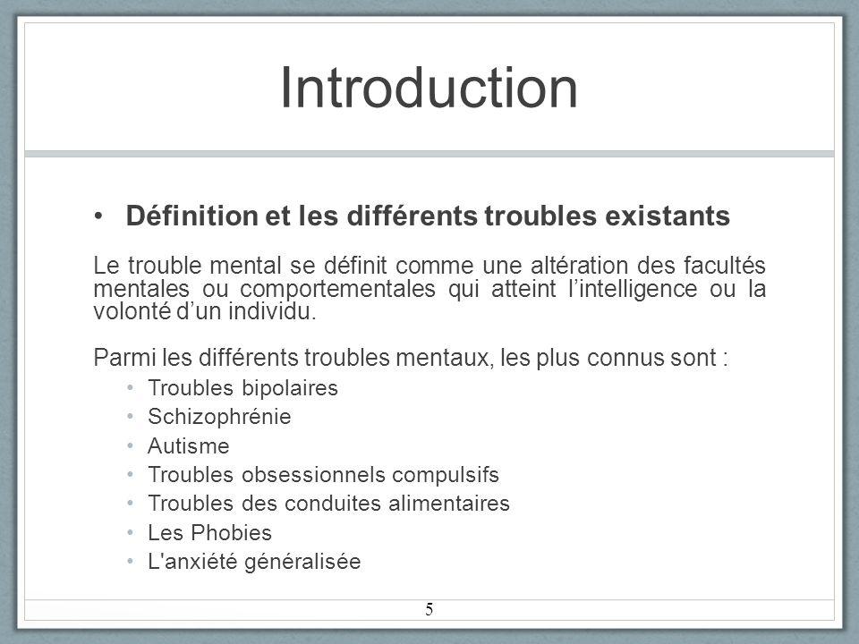 Introduction Définition et les différents troubles existants Le trouble mental se définit comme une altération des facultés mentales ou comportementales qui atteint lintelligence ou la volonté dun individu.