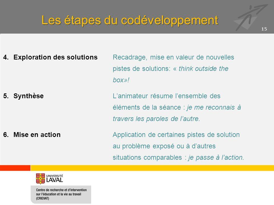 Les étapes du codéveloppement 4.Exploration des solutions Recadrage, mise en valeur de nouvelles pistes de solutions: « think outside the box».