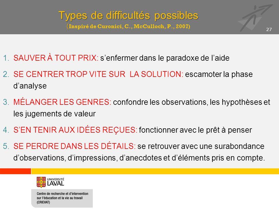 Types de difficultés possibles ( Types de difficultés possibles ( Inspiré de Curonici, C., McCulloch, P., 2007) 1.SAUVER À TOUT PRIX: senfermer dans le paradoxe de laide 2.SE CENTRER TROP VITE SUR LA SOLUTION: escamoter la phase danalyse 3.MÉLANGER LES GENRES: confondre les observations, les hypothèses et les jugements de valeur 4.SEN TENIR AUX IDÉES REÇUES: fonctionner avec le prêt à penser 5.SE PERDRE DANS LES DÉTAILS: se retrouver avec une surabondance dobservations, dimpressions, danecdotes et déléments pris en compte.