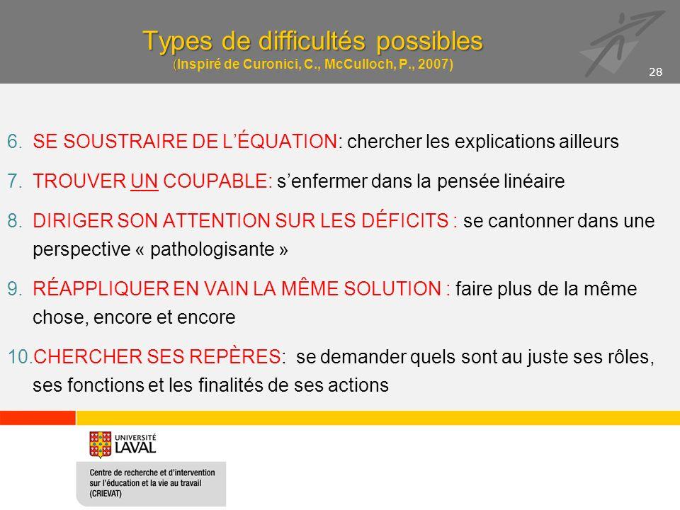 Types de difficultés possibles ( Types de difficultés possibles (Inspiré de Curonici, C., McCulloch, P., 2007) 6.SE SOUSTRAIRE DE LÉQUATION: chercher les explications ailleurs 7.TROUVER UN COUPABLE: senfermer dans la pensée linéaire 8.DIRIGER SON ATTENTION SUR LES DÉFICITS : se cantonner dans une perspective « pathologisante » 9.RÉAPPLIQUER EN VAIN LA MÊME SOLUTION : faire plus de la même chose, encore et encore 10.CHERCHER SES REPÈRES: se demander quels sont au juste ses rôles, ses fonctions et les finalités de ses actions 28