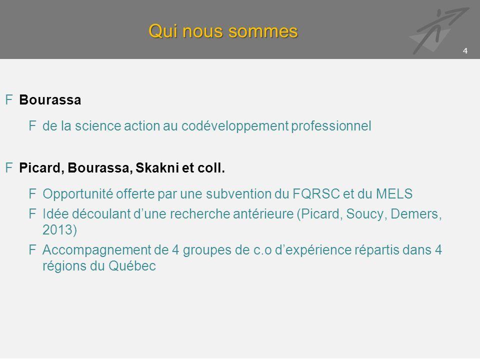 Qui nous sommes FBourassa Fde la science action au codéveloppement professionnel FPicard, Bourassa, Skakni et coll.