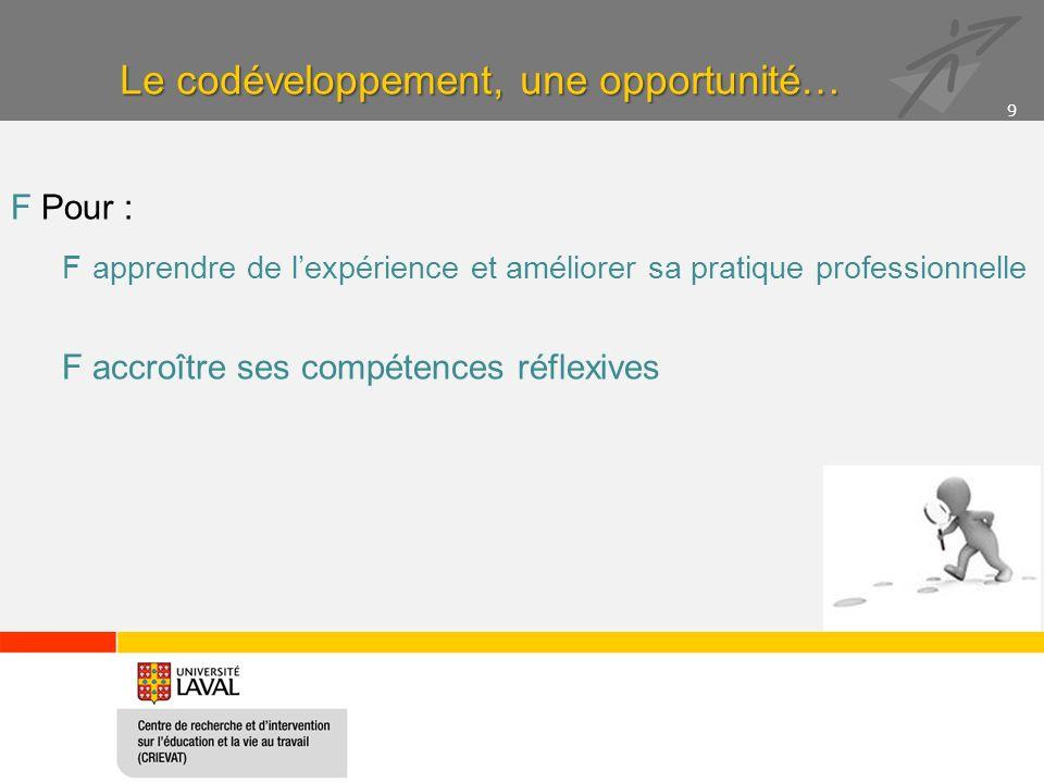 Le codéveloppement, une opportunité… FPour : Fapprendre de lexpérience et améliorer sa pratique professionnelle Faccroître ses compétences réflexives 9