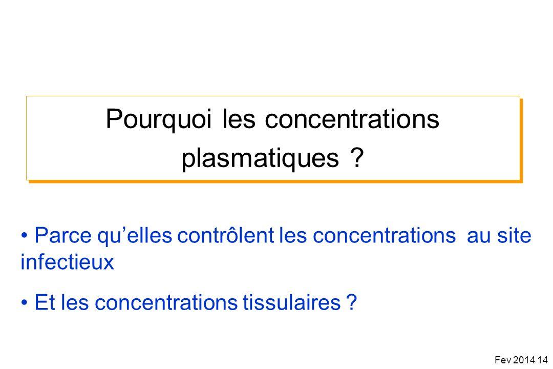 Pourquoi les concentrations plasmatiques ? Et les concentrations tissulaires ? Parce quelles contrôlent les concentrations au site infectieux Fev 2014