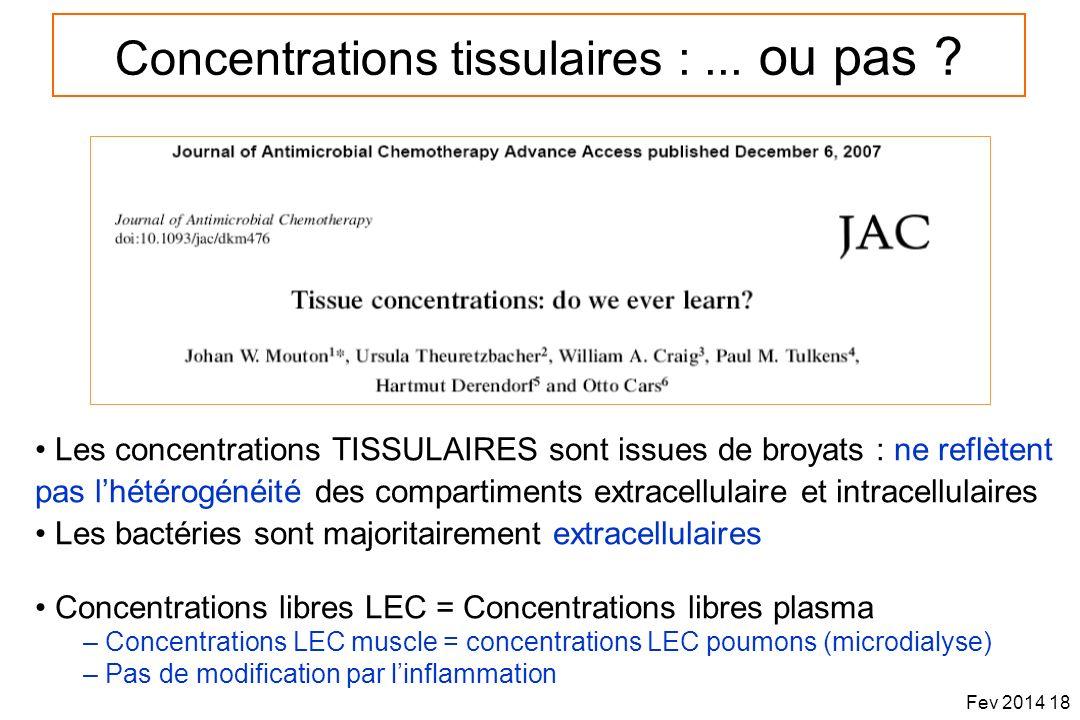 Concentrations tissulaires :... ou pas ? Les concentrations TISSULAIRES sont issues de broyats : ne reflètent pas lhétérogénéité des compartiments ext