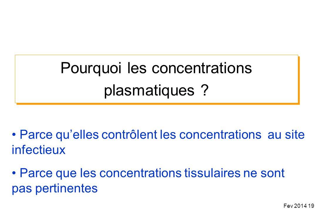 Pourquoi les concentrations plasmatiques ? Parce que les concentrations tissulaires ne sont pas pertinentes Parce quelles contrôlent les concentration