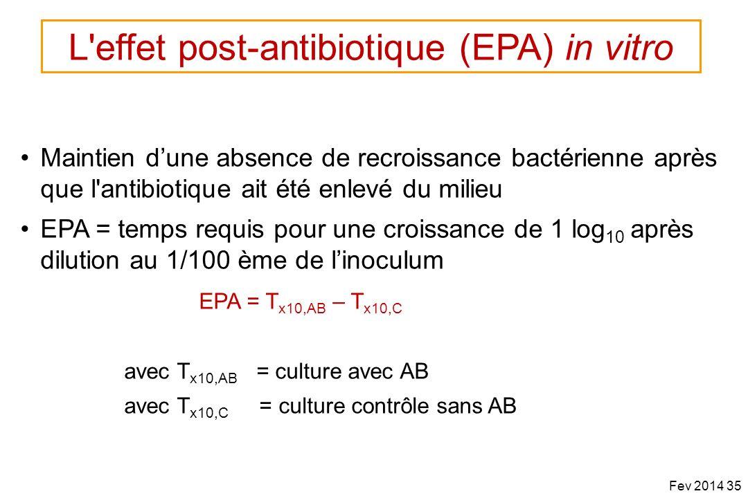 Maintien dune absence de recroissance bactérienne après que l'antibiotique ait été enlevé du milieu EPA = temps requis pour une croissance de 1 log 10
