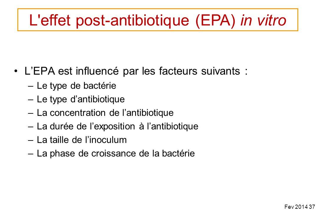LEPA est influencé par les facteurs suivants : –Le type de bactérie –Le type dantibiotique –La concentration de lantibiotique –La durée de lexposition