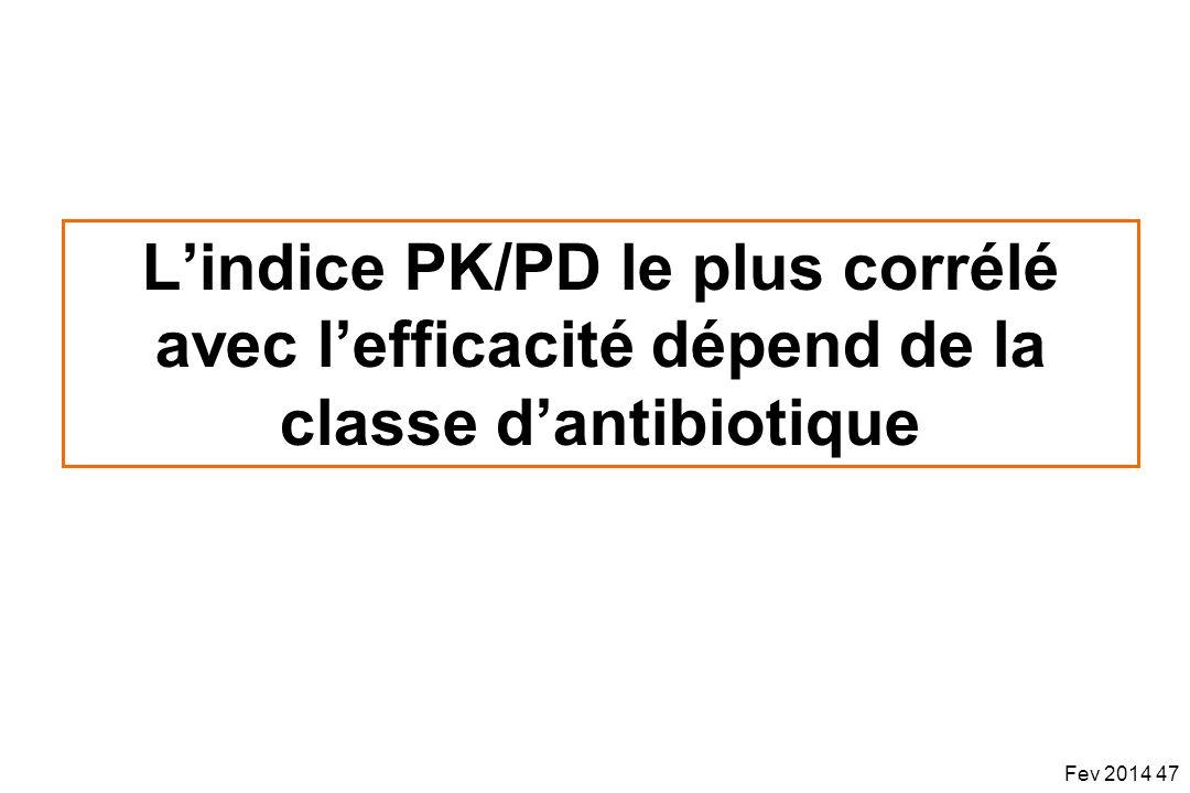 Lindice PK/PD le plus corrélé avec lefficacité dépend de la classe dantibiotique Fev 2014 47