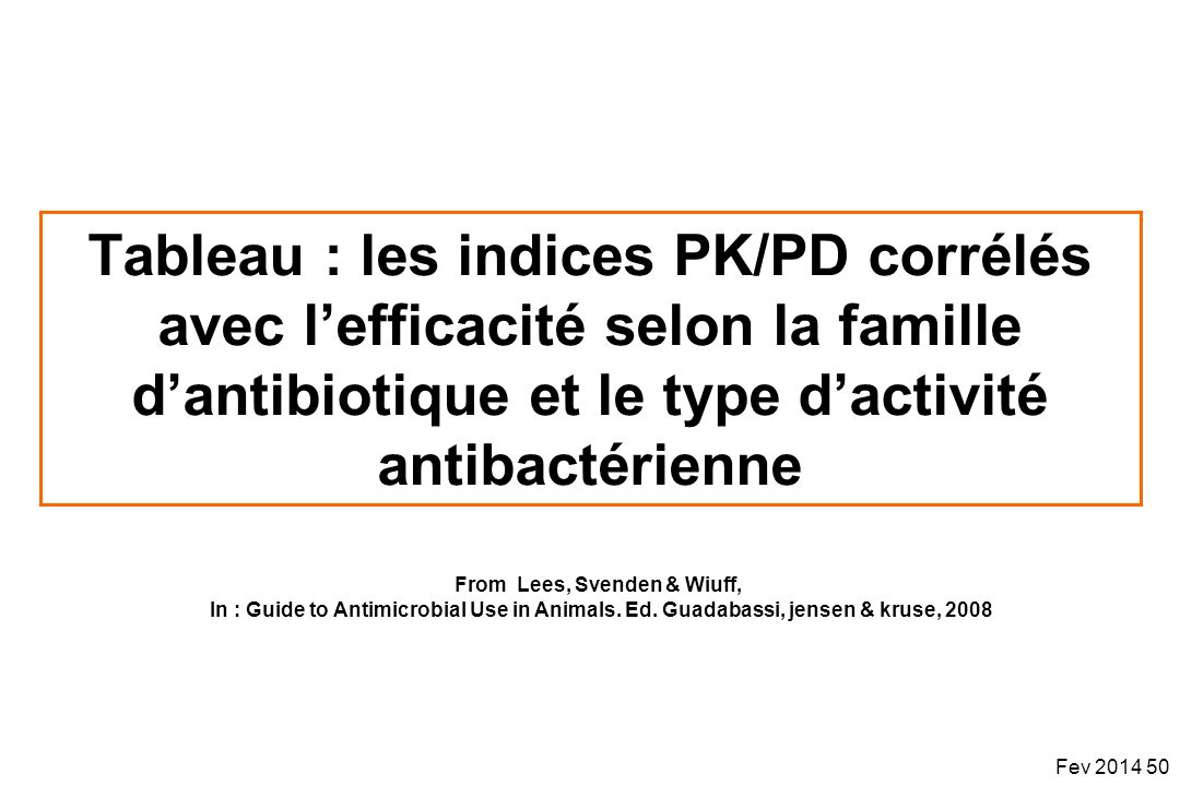 Tableau : les indices PK/PD corrélés avec lefficacité selon la famille dantibiotique et le type dactivité antibactérienne From Lees, Svenden & Wiuff, In : Guide to Antimicrobial Use in Animals.