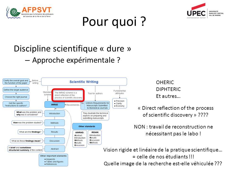 Pour quoi ? OHERIC DIPHTERIC Et autres… « Direct reflection of the process of scientific discovery » ???? Discipline scientifique « dure » – Approche
