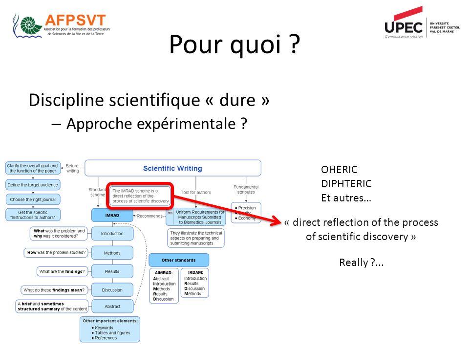 Pour quoi ? Really ?... OHERIC DIPHTERIC Et autres… « direct reflection of the process of scientific discovery » Discipline scientifique « dure » – Ap