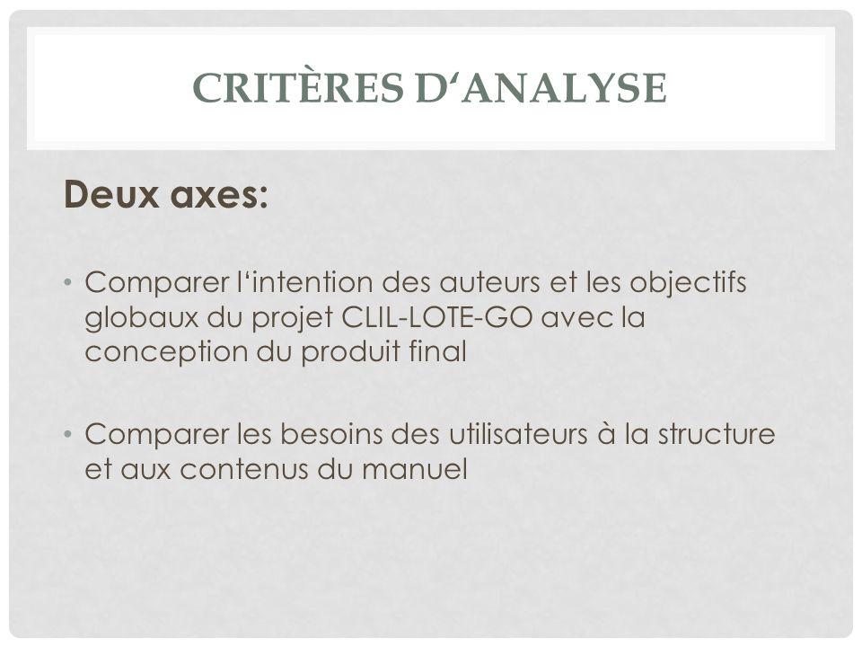 CRITÈRES DANALYSE Deux axes: Comparer lintention des auteurs et les objectifs globaux du projet CLIL-LOTE-GO avec la conception du produit final Compa