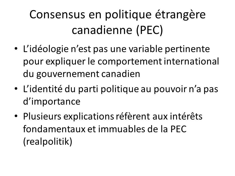 Consensus en politique étrangère canadienne (PEC) Lidéologie nest pas une variable pertinente pour expliquer le comportement international du gouvernement canadien Lidentité du parti politique au pouvoir na pas dimportance Plusieurs explications réfèrent aux intérêts fondamentaux et immuables de la PEC (realpolitik)