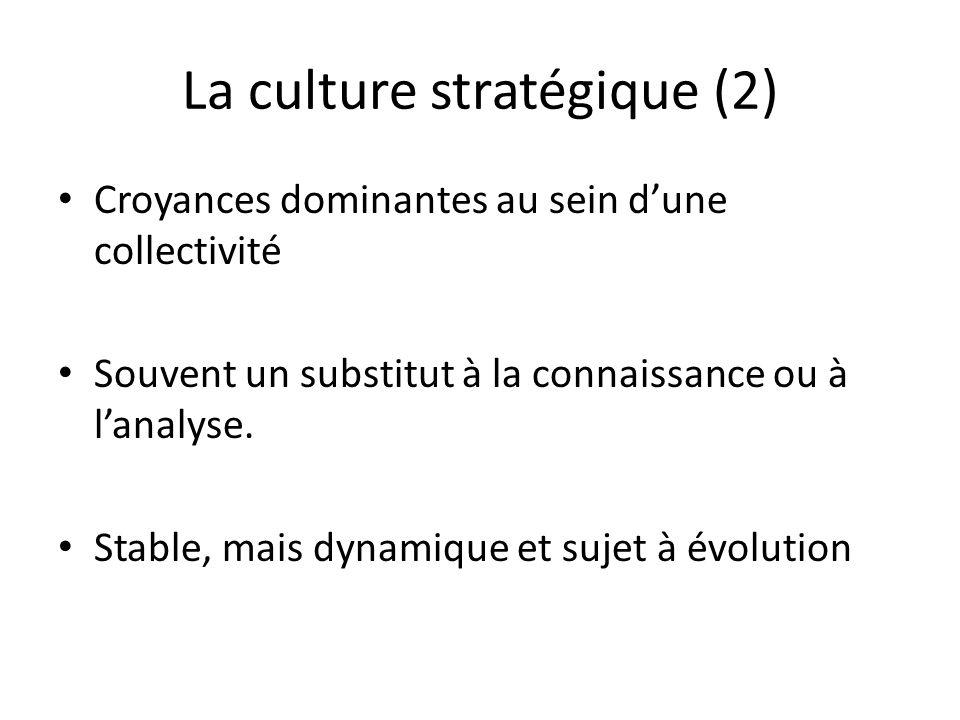 La culture stratégique (2) Croyances dominantes au sein dune collectivité Souvent un substitut à la connaissance ou à lanalyse.