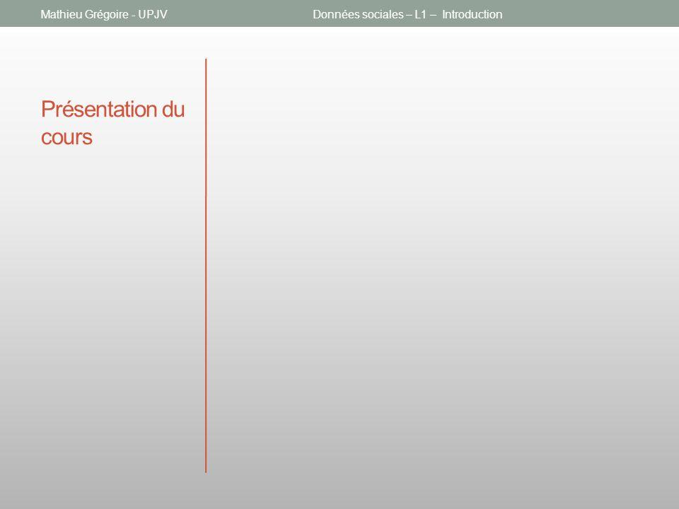 Présentation du cours Mathieu Grégoire - UPJVDonnées sociales – L1 – Introduction