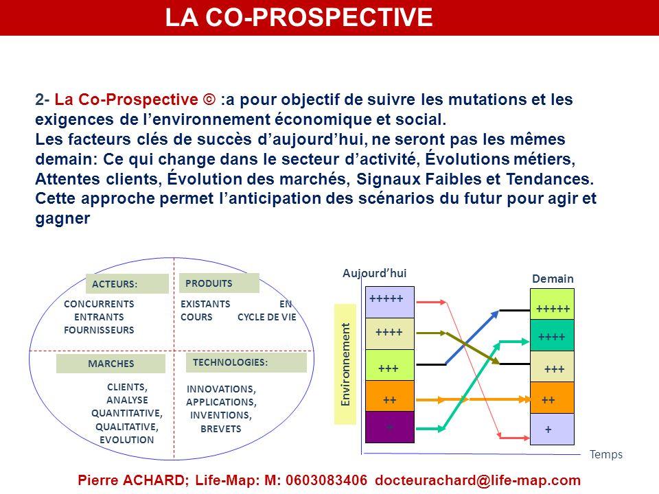 LA CO-PROSPECTIVE Pierre ACHARD; Life-Map: M: 0603083406 docteurachard@life-map.com 2- La Co-Prospective © :a pour objectif de suivre les mutations et les exigences de lenvironnement économique et social.