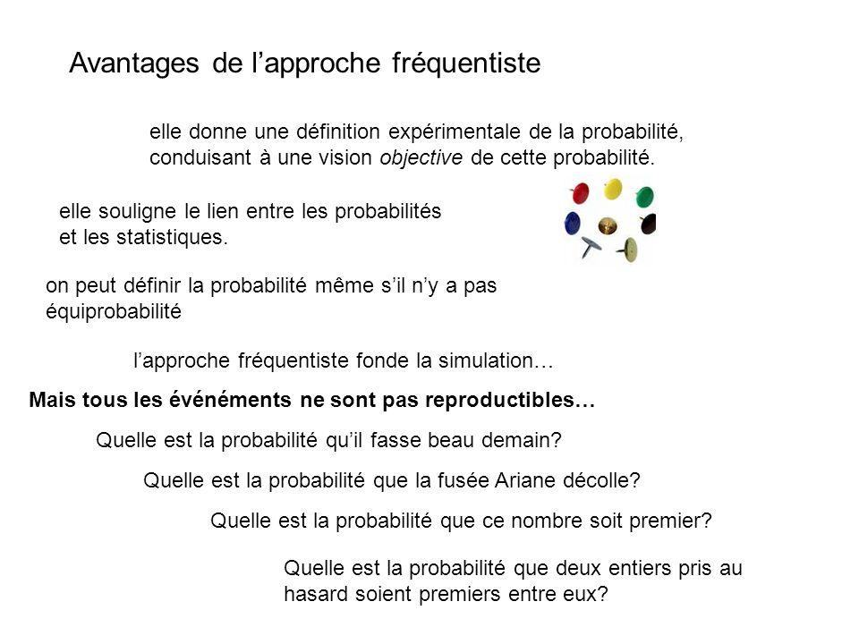 Avantages de lapproche fréquentiste elle donne une définition expérimentale de la probabilité, conduisant à une vision objective de cette probabilité.